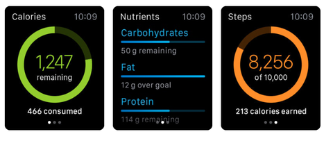 Read more about the article 10 Best Calorie Counting Apps For Android in 2021